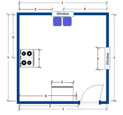 Layout of a kitchen